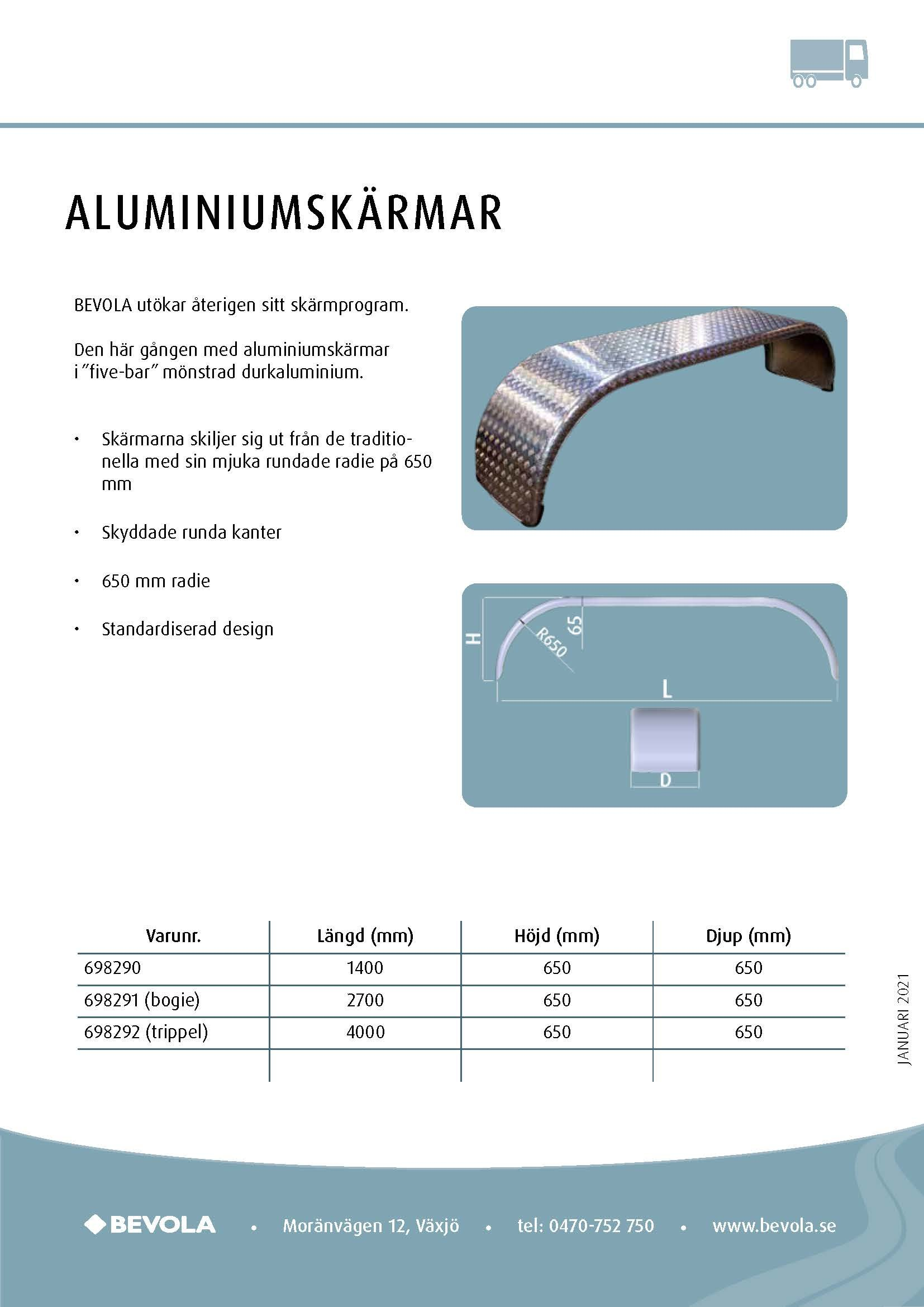 Aluminiumskärmar